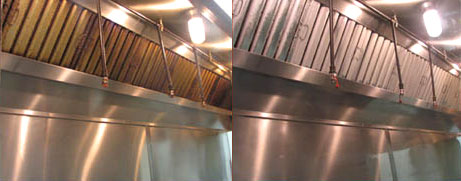 Kitchen Exhaust Cleaning Plymouth